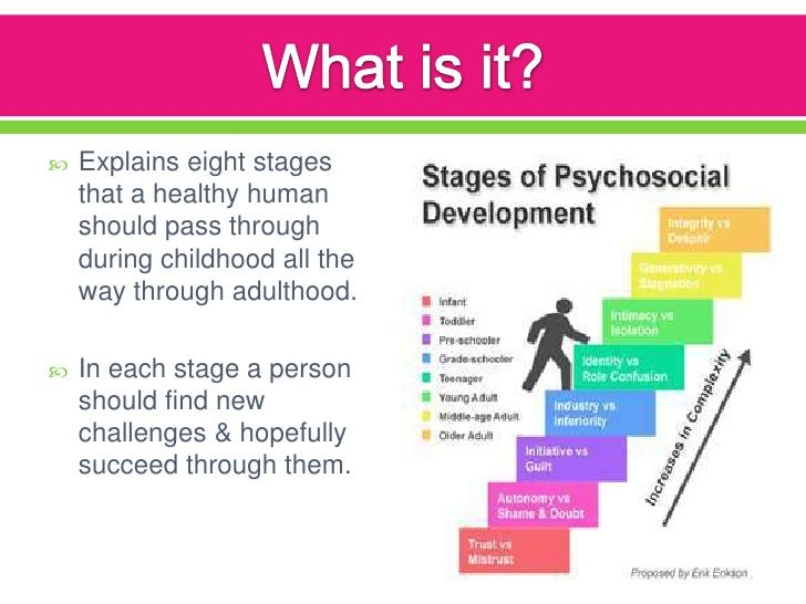 """erickson stage theory Each stage is regarded by erikson as a """"psychosocial crisis,"""" which arises and demands resolution before the next stage can be satisfactorily negotiated."""