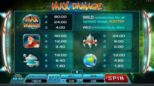 Max Damage by Microgaming (Slots) review by Casinoz.me