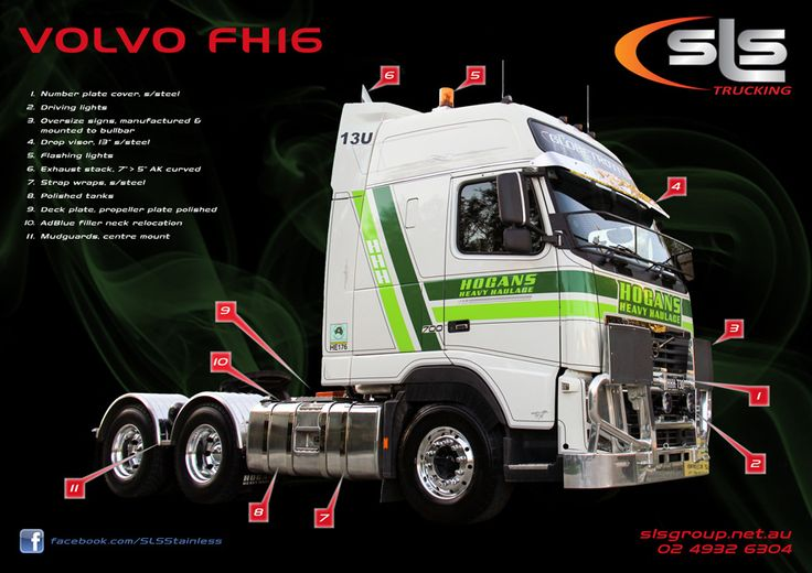 accessories volvo interior truck mod euro new