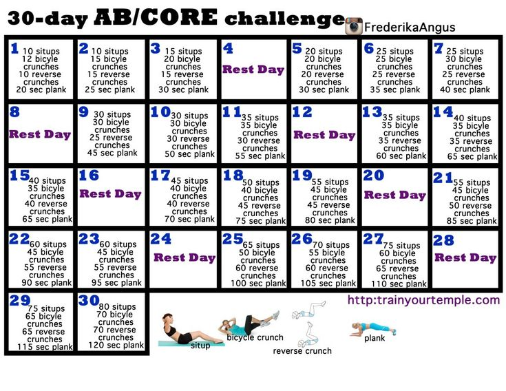 30 Day Core Challenge-Anyone want to do it with me? Today's day six; it's not too late to jump in!