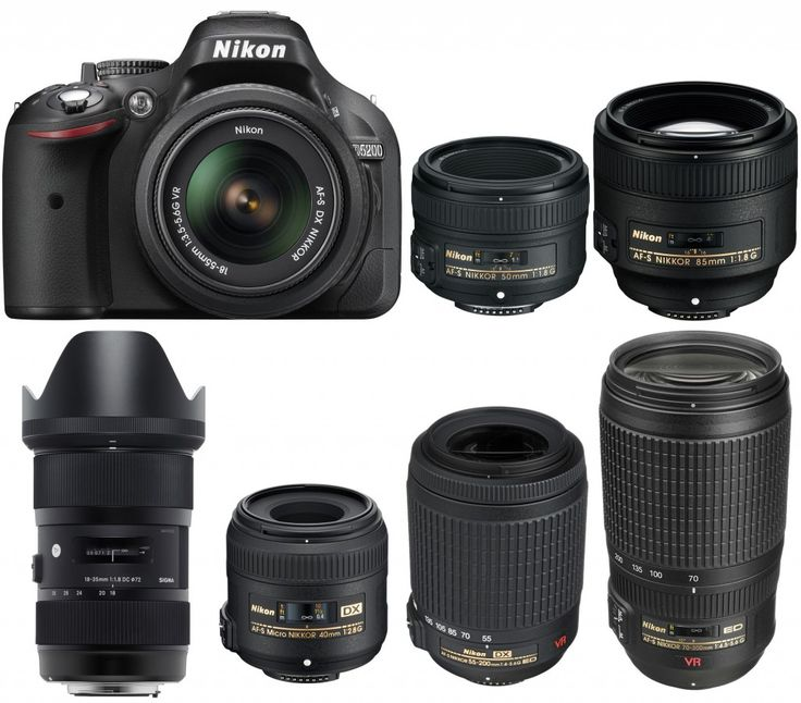 Best Lenses for Nikon D5200 | Camera News at Cameraegg
