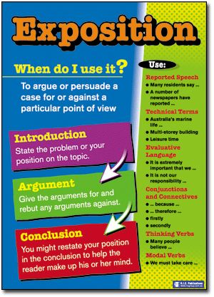 Understanding Text Types Posters