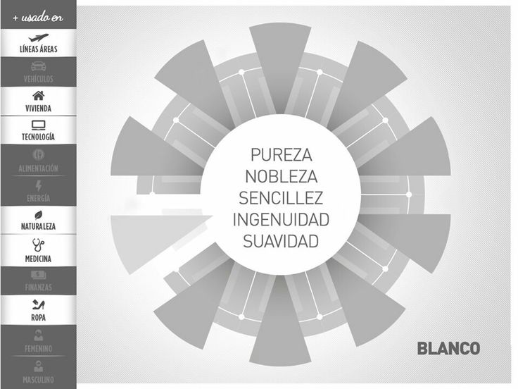 Psicologia del color-blanco