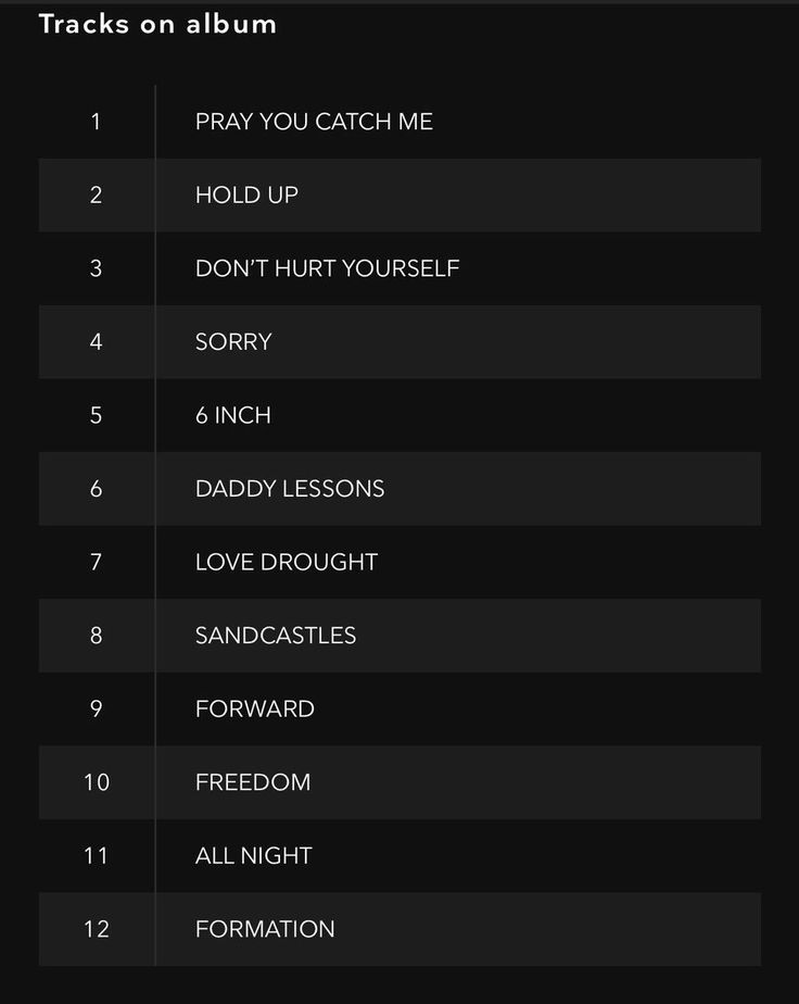 #LEMONADE tracklist