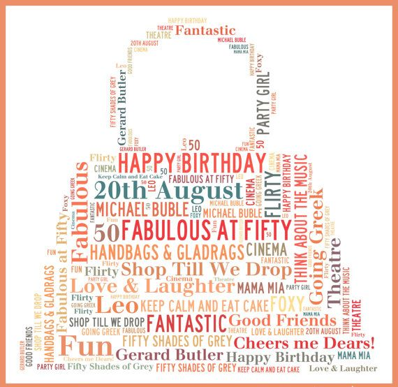 18th, 21st, 30th, 40th Birthday Gift
