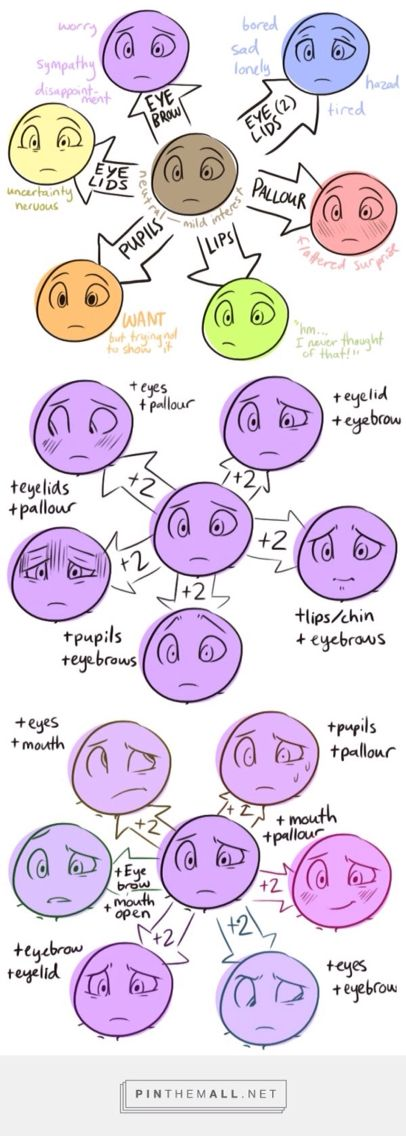 Expression Face tips