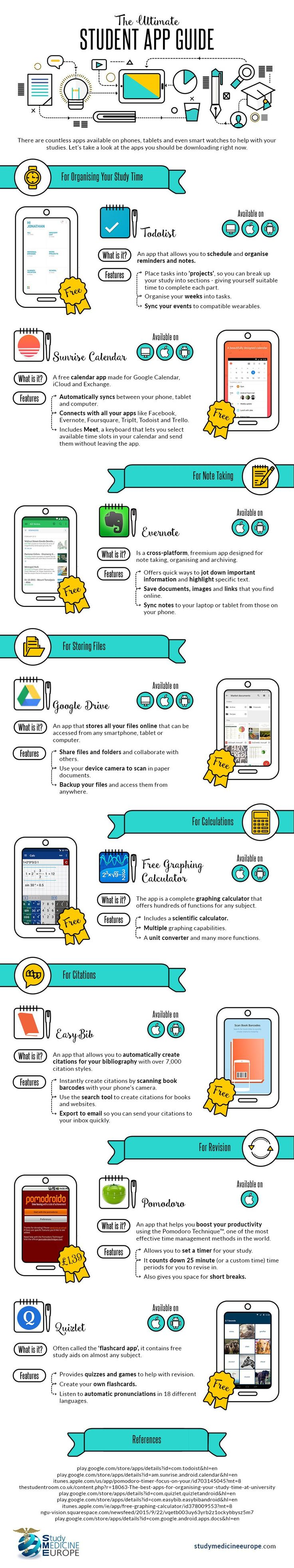 The Ultimate App Guide for Students – Infographic ~ Educational Technology and…