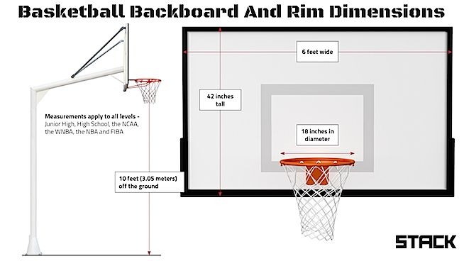 Basketball Backboard And Hoop Dimensions Stack Basketball Backboard Diy Basketball Basketball