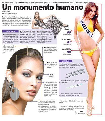 Después de doce años Venezuela volvió a ganar el Miss Universo. Dayana Mendoza cautivó al jurado y gran parte de la prensa mundial con su escultural cuerpo, sus ojos verdes y su simpatía. Day...