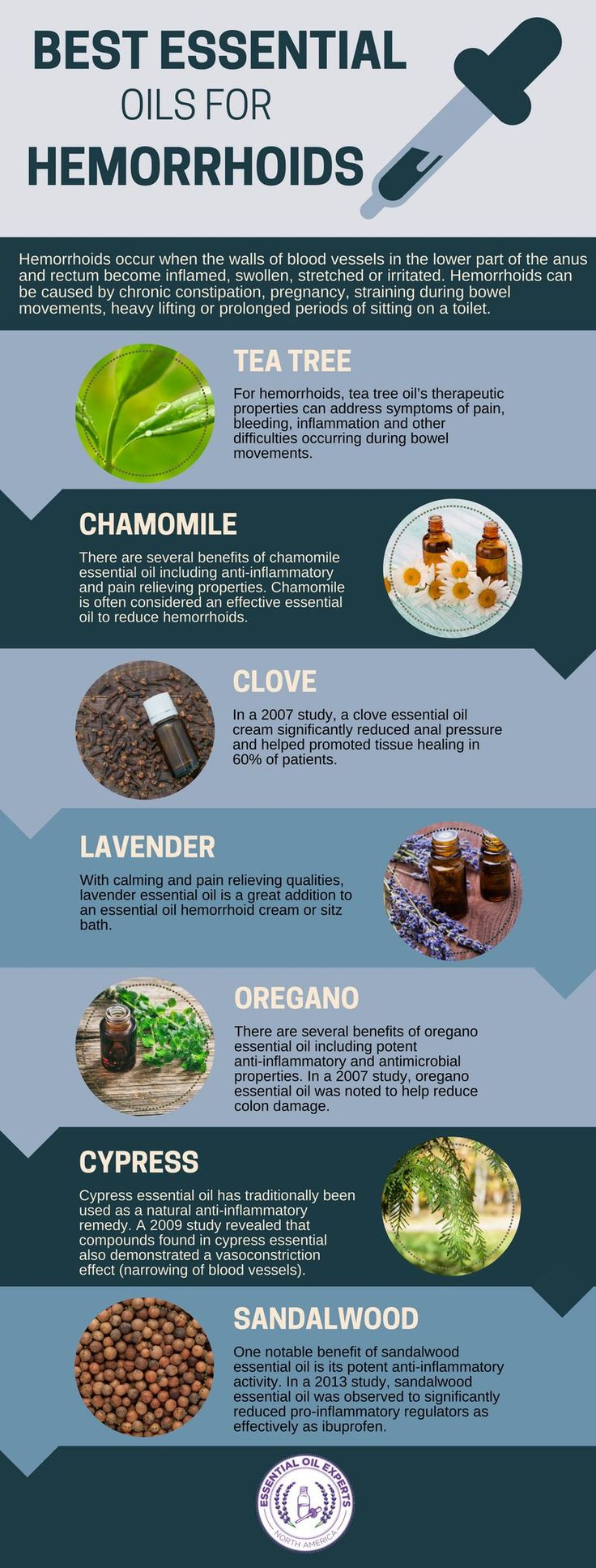 Home Remedy Essentials In Your Kitchen