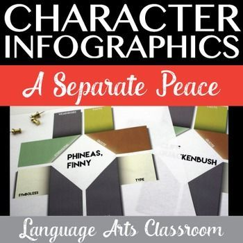 Character Infographics for A Separate Peace: study characters with a new type of graphic organizer.