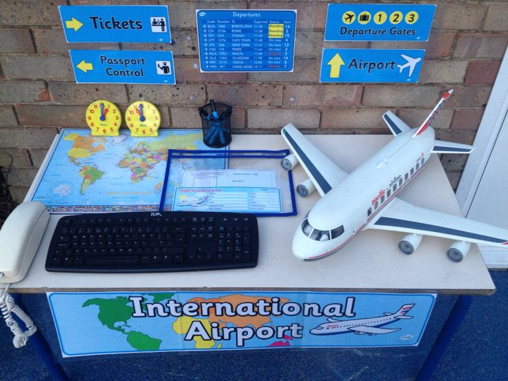Outside airport role play using Twinkl resources
