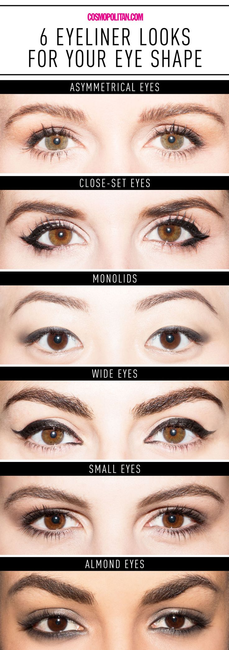 Eyeliner for Eye Shapes Chart - Get the Perfect Eyeliner for Your Eye Shape in 1 Handy Chart