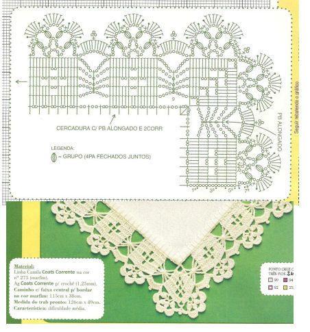 graficos croche - Pesquisa Google