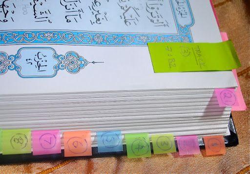 How To Read A Qur'an | Zaufishan