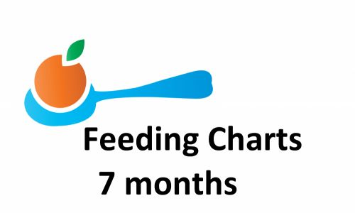 Current recommendations state that babies should be started on solids at 6 months, but no earlier than 4 months of age.  By seven months of[...]