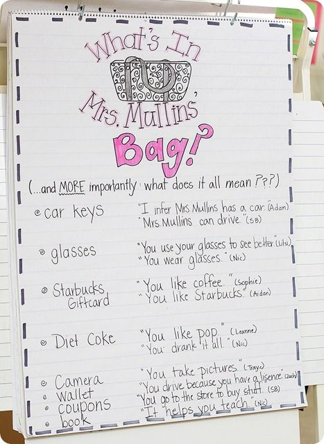 Super Cute Idea to introduce students to the concept of: Inferring