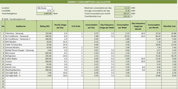 Energy Consumption Calculator Template Excel Free Energy Spreadsheet Electricity