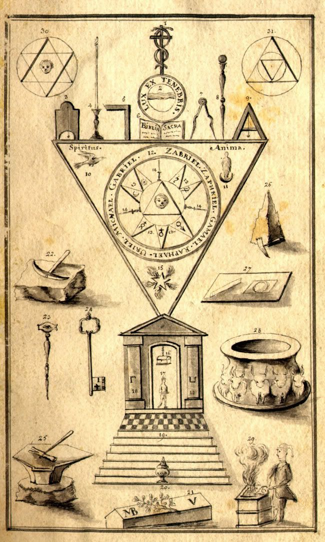 LUX EX TENEBRIS (links to history of Masonic tracing boards)