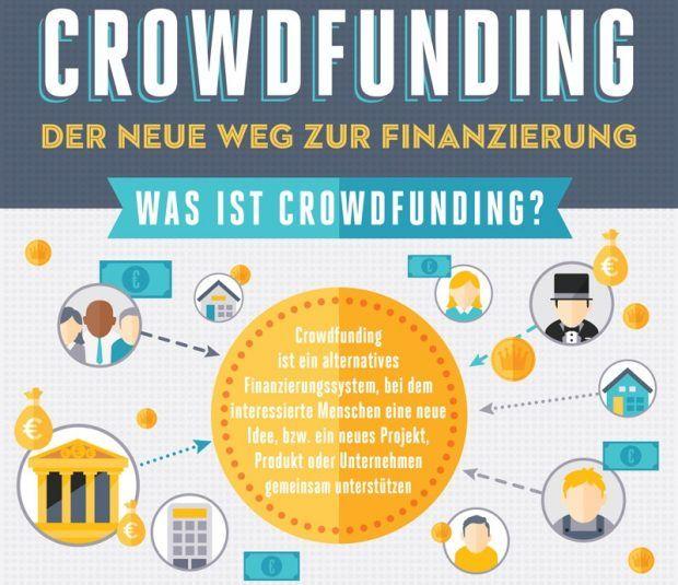 Wirklich alles was du über Crowdfunding wissen musst  diese Infografik sagt es dir
