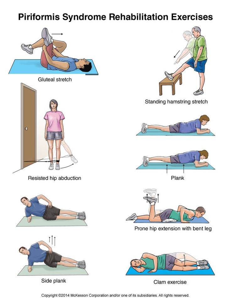 25+ best ideas about Piriformis syndrome on Pinterest ...