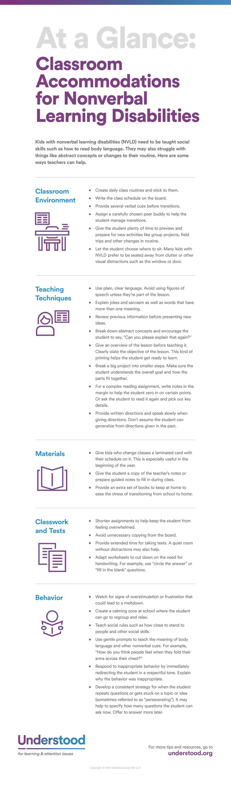learning disabilities and the classroom
