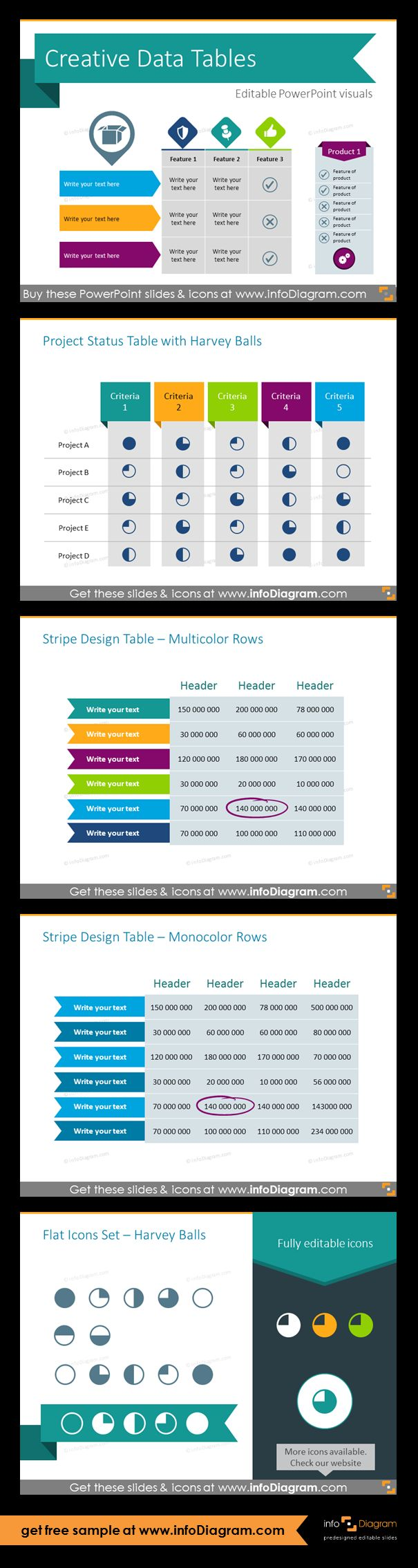 PowerPoint table templates: project status table with Harvey Balls, stripe design table - colorful and monocolor. Use table charts and diagrams for comparison, price lists, describing product features, analyzing financial data, evaluating ideas and presenting current trends. #InfographicsProduct