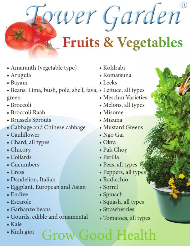 Check Out The List Of Fruits And Vegetables That You Can Grow In Your Tower  Garden! What Are You Interested In Growing? Like, Share, Comment!