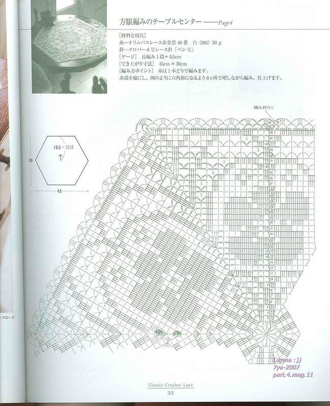 Ondori Classic Crochet Lace 2008