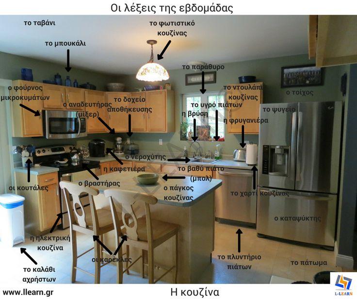 """Η """"κουζίνα"""" από την L-LEARN©."""
