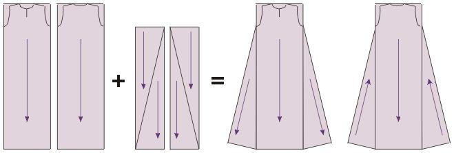 Prinzip der Schnitte mittelalterlicher Kleidung (Mode im Hochmittelalter von Gabriele Klostermann)