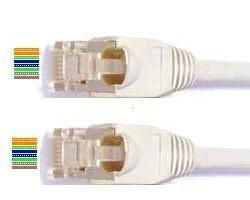 Zapojení konektorů a kabelů TP | Vývoj.HW.cz