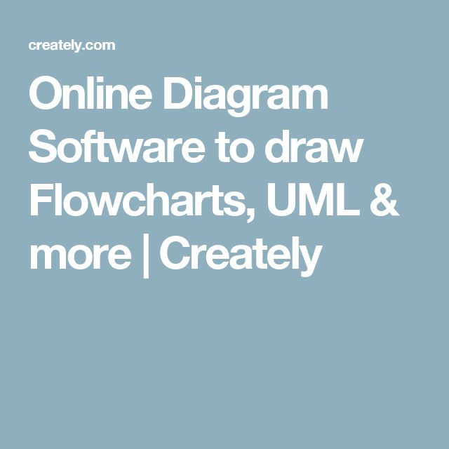 easily draw diagrams online using createlys online diagramming tool diagram software packed with templates and features