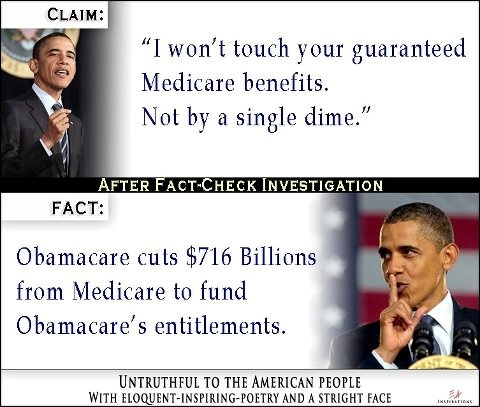 299 best Medicare images on Pinterest Political views, Day - medicare claim form