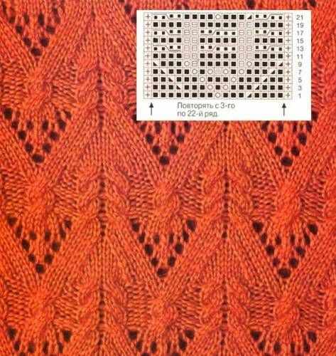 70 best images about Knitting: Stitch Patterns on Pinterest Herringbone, Ri...