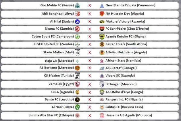 نتيجة قرعة دوري أبطال أفريقيا 2019 دور المجموعات بمشاركة الأهلي