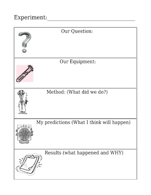 30 Best Science - Scientific Method Images On Pinterest | Teaching
