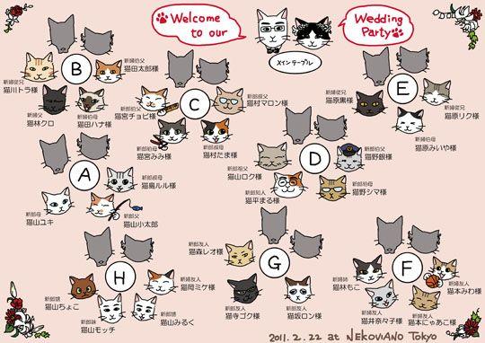 ニャン盛りウェルカムボード - 猫と千夏とエトセトラ