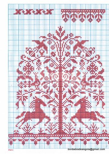 Old Patterns-Ancien Grilles-Gráficos Antigos - LovingCrossStitch - Álbumes web de Picasa