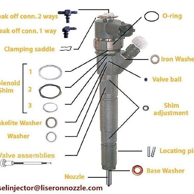 diesel fuel, diesel engine, common rail, control valves, auto service, fuel  injection, japan cars, spare parts, vehicle repair