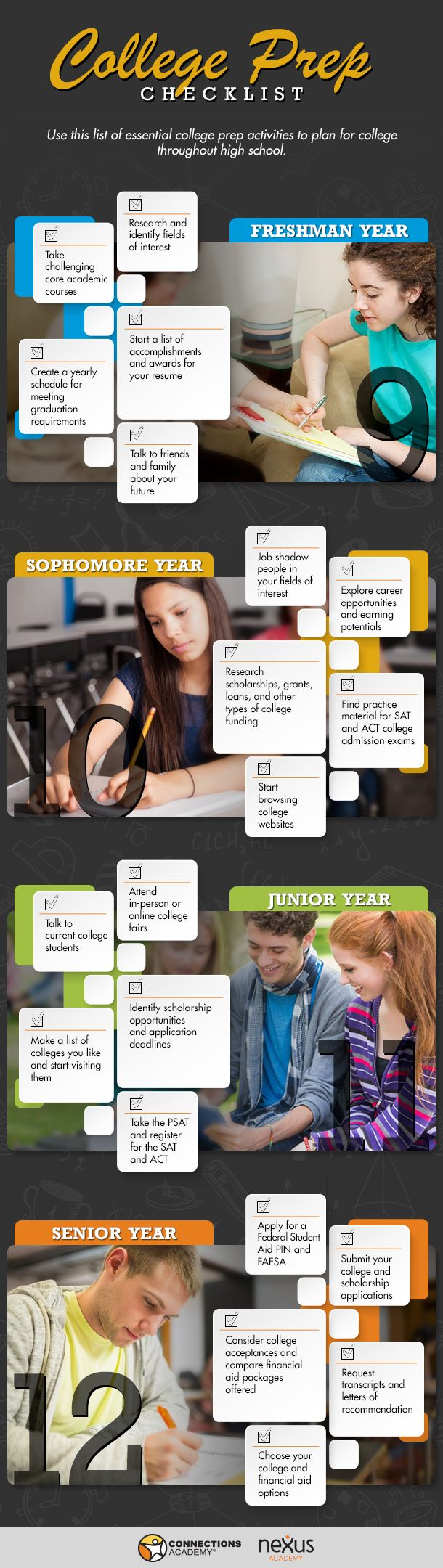 College Prep Checklist http://www.connectionsacademy.com/blog/posts/2014-09-29/The-Student-s-Guide-to-Getting-Ready-for-College.aspx
