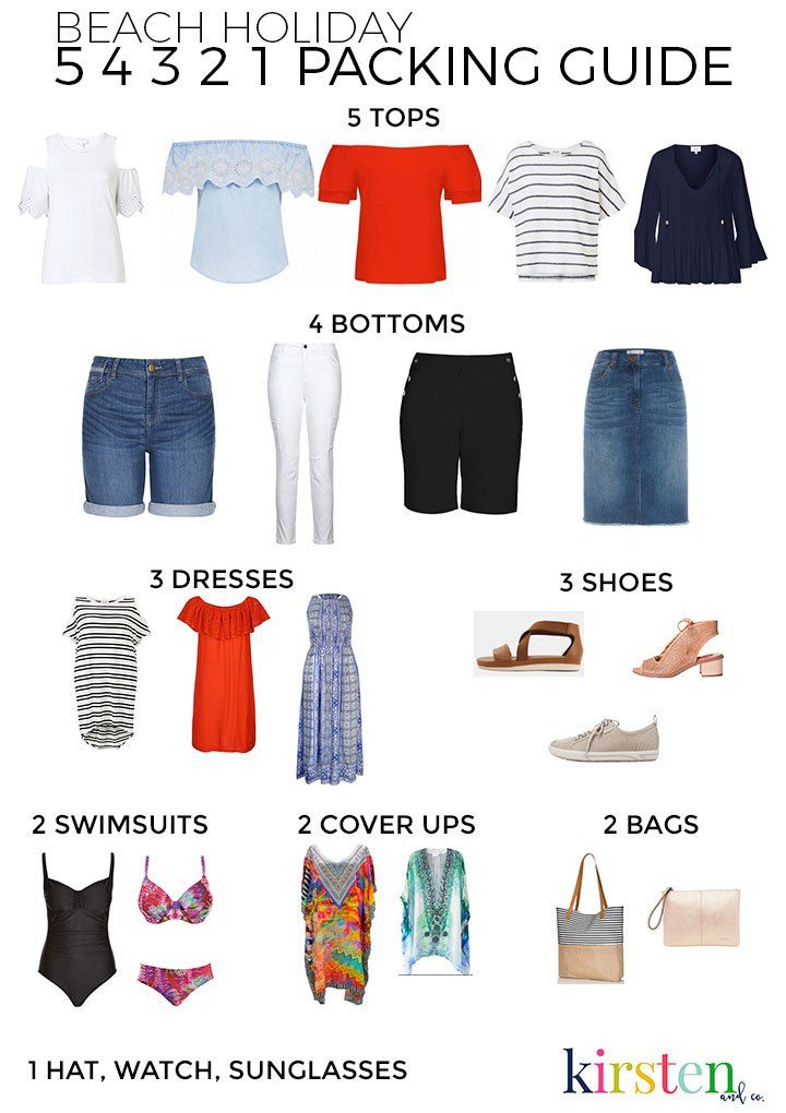 Kirsten and co shares her beach holiday 54321 packing guide. Helpful tips for how to pack for a beach holiday using the 5,4,3,2,1 method. Follow these simple rules to get an instant beach holiday wardrobe!