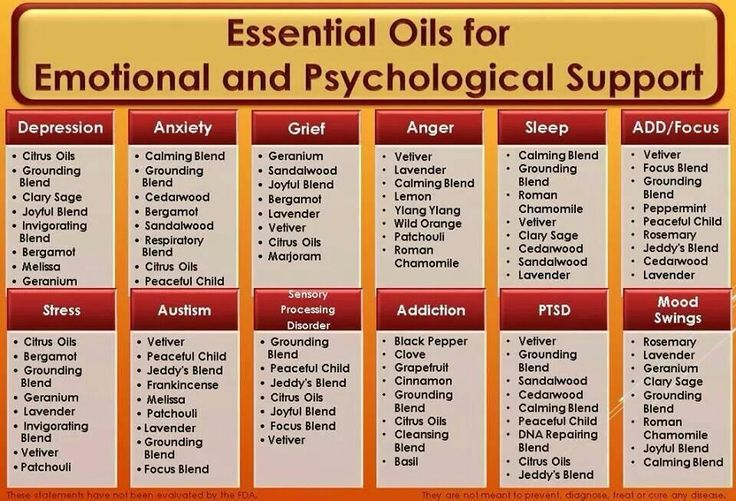 EO's & emotions. Diffuse or use an inhaler for best results