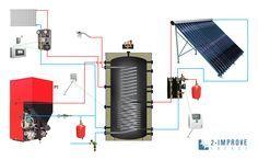 Nu € 3.200,- subsidie op de BIODOM C15 , meldingsnummer KA04314 Uw aankoop bedrag is dus 0,- euro BIODOM C15 - 17 kW cv pelletketel heeft een rendement van 94% BIODOM C15 moduleert tussen de 5 en 17 kW Te verwarmen oppervlak tot 200m2 - Voorzien van BIO-LOGIC technologie - Slechts 120x56x70 cm groot (HxBxD) - Nominaal vermogen van 17 kW - Rendement van maar liefst 94% - Waterinhoud van 42 liter - Groot reservoir van 45 kg - Minimaal verbruik 1,4 kg pellets p/u - Maximaal ...