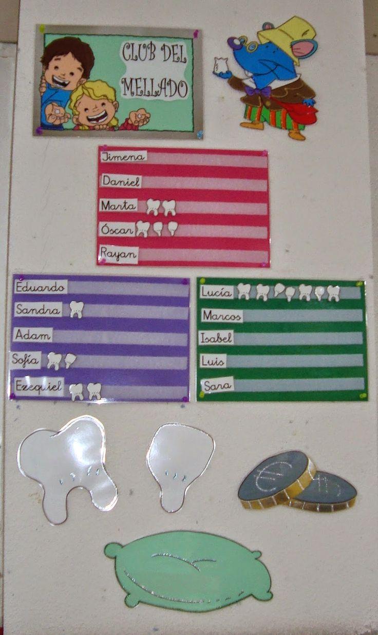 Las 25 mejores ideas sobre decoraci n del aula en for Decoracion de aulas infantiles
