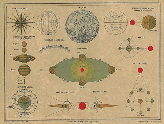 ancient astronomy symbols - photo #43
