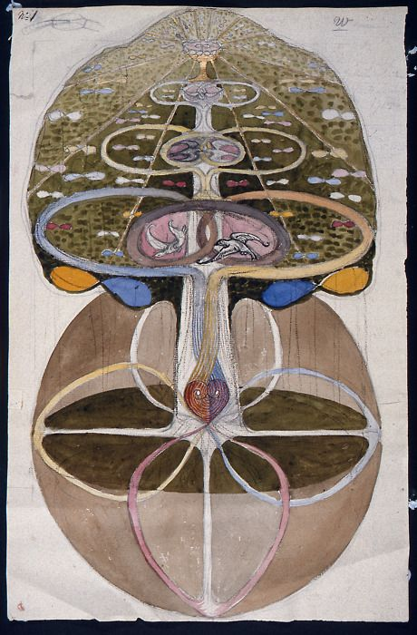 """At this moment I have knowledge of, in the living reality, that I am an atom in the universe that has access to infinite possibilities of development. These possibilities I want, gradually, to reveal."" Hilma af Klint"