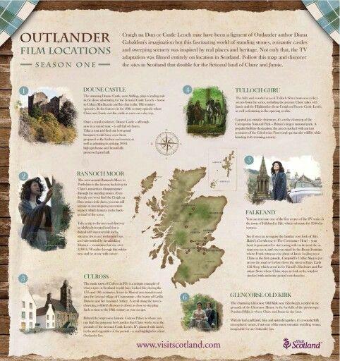 Outlander film locations....