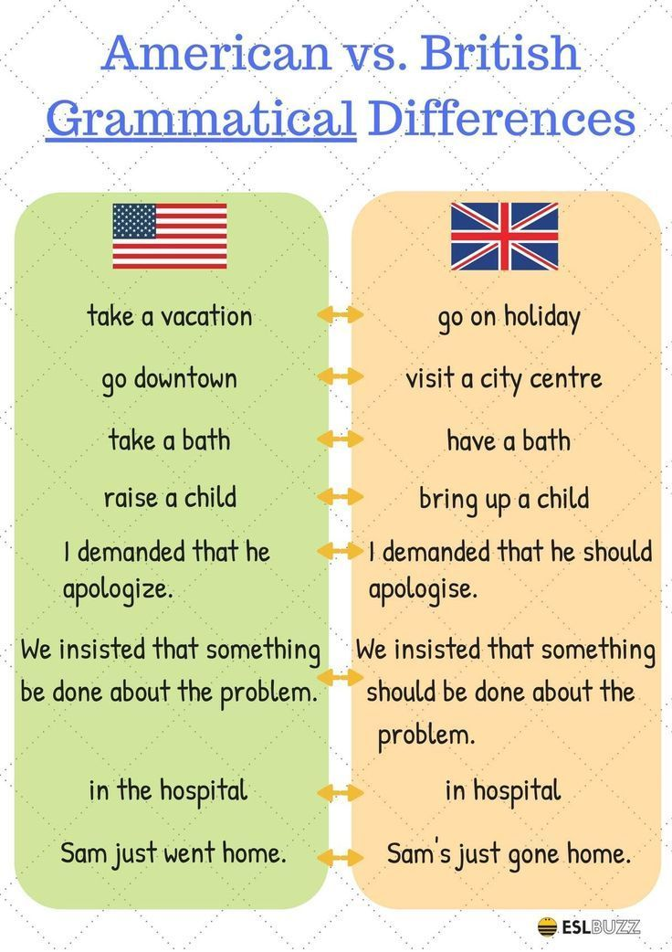 American And British English What Are The Important Differences