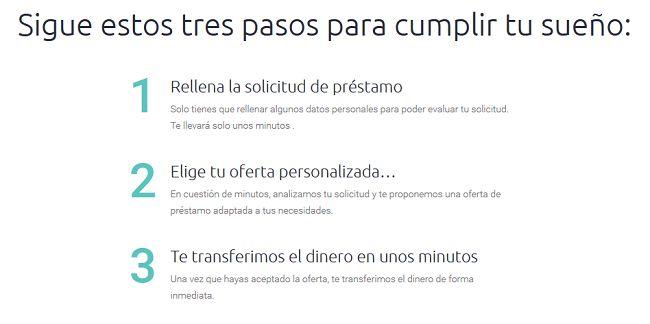Cómo completar el formulario para solicitar créditos Monedo Now - http://www.xera.com.es/como-completar-el-formulario-para-solicitar-creditos-monedo-now/